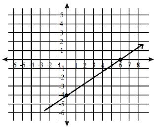 Rpp Matematika Smp Lingkaran Rpp Matematika Smp Kelas Ix Rangkuman Soal Matematika Smp