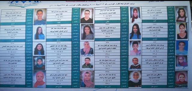 اوائل الشهادة الاعدادية للفصل الدراسى الاول للعام الدراسى 2019-2018 بالصور