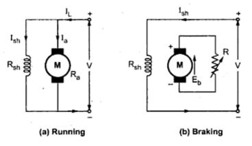 Dc Motor Torque Induction Motor Wiring Diagram ~ Odicis