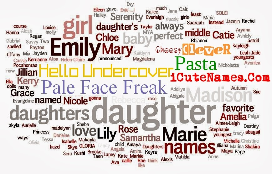 October 2013 | Cute Names Ideas