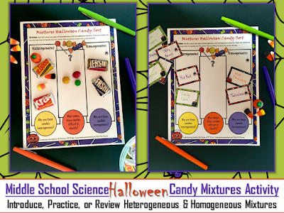 Heterogeneous and Homogeneous Mixtures Candy Activity