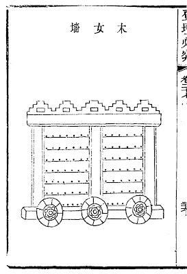 Ming Chinese Gulyay-gorod