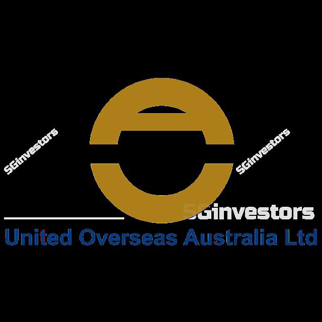 UNITED OVERSEAS AUSTRALIA LTD (EH5.SI) @ SG investors.io