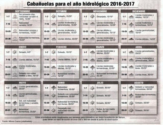 Calendario Cabanuelas.Tubal Cabanuelas 2016 2017
