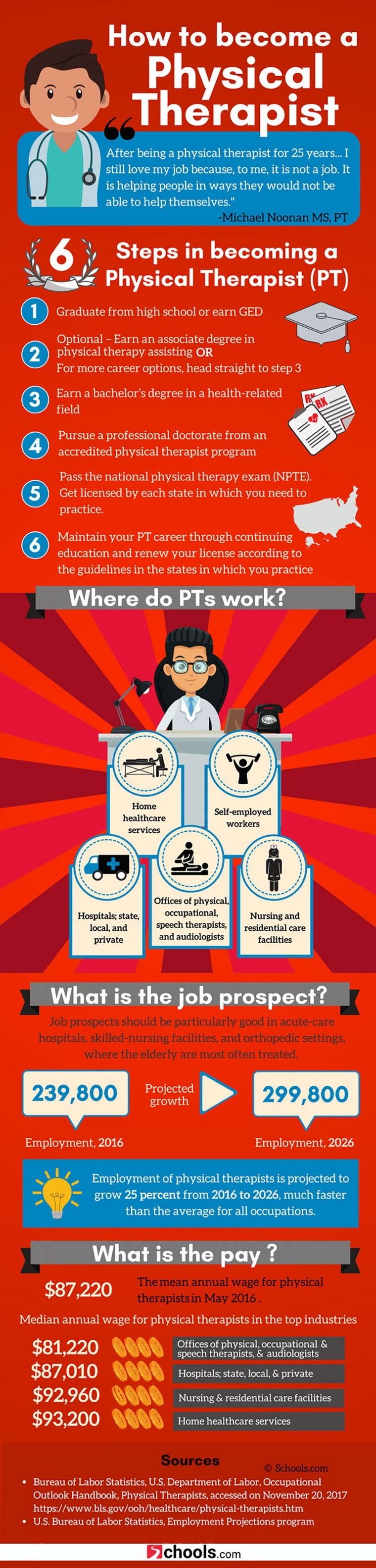 How To Become a Physical Therapist #Infographic