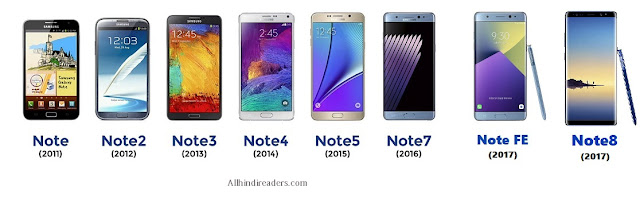 List of all Samsung Galaxy Note Series - hindi news | All hindi readers