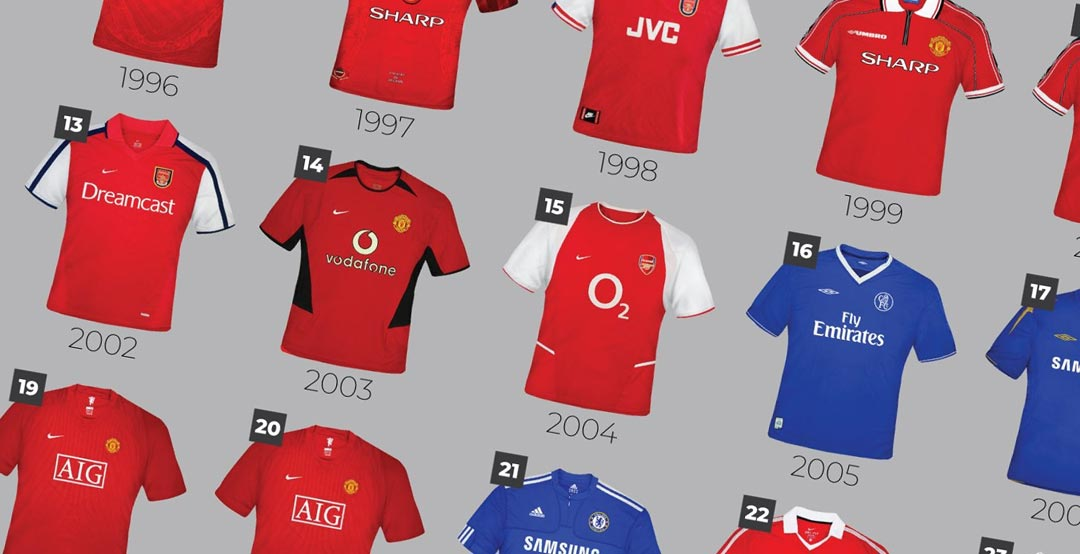 outlet store 1a3a2 e5265 Here Are All 30 English Premier League / Football League ...
