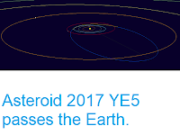 https://sciencythoughts.blogspot.com/2018/06/asteroid-2017-ye5-passes-earth.html