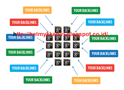 Jasa Backlink Index Professional Terbaik