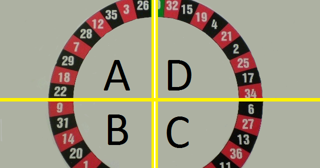 Roulette 4 Hrg 4: Winning At Roulette: The Roulette Wheel Divided Into 4