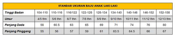 tabel ukuran baju anak laki-laki