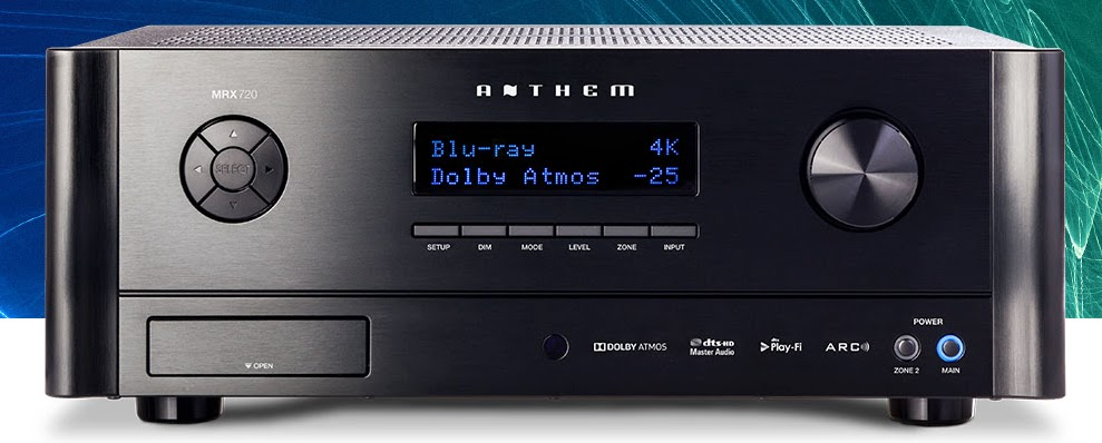 Everything Audio Network: Home Theater Receiver Review!Anthem MRX ...