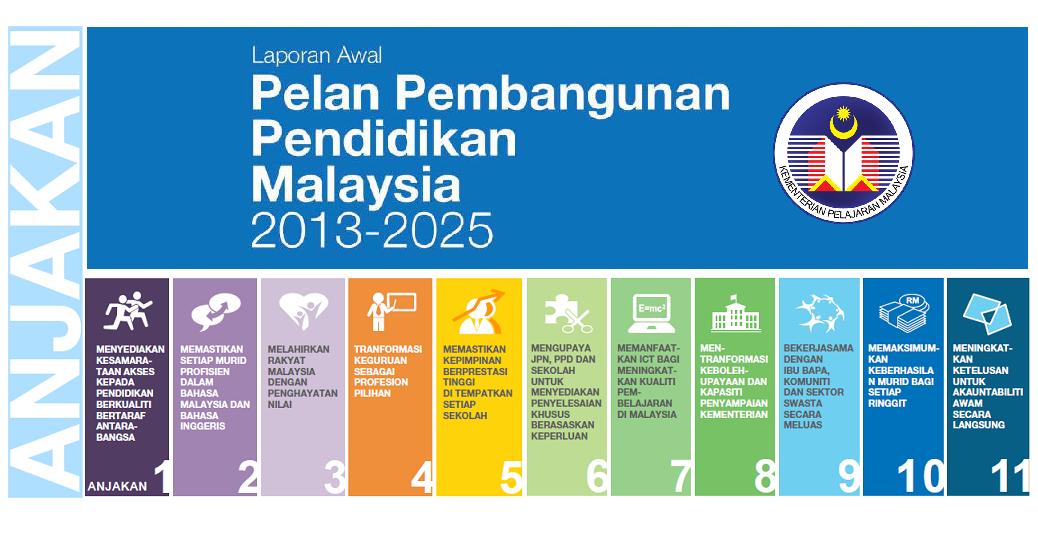Pelan Pembangunan Pendidikan Malaysia 2013 2025