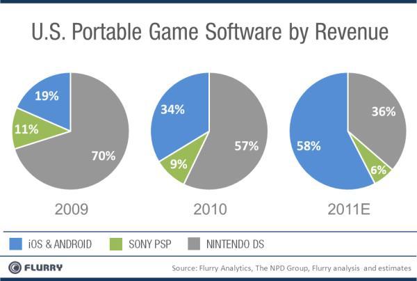 491670126109558 [Troll Face News] Sony e Nintendo, algum problema?