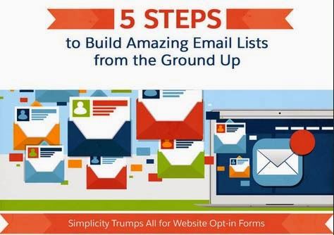 5 Steps to Build Amazing Email Lists from the Ground Up : eAskme