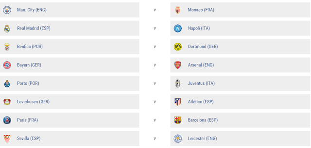 Draw results UEFA Champions League