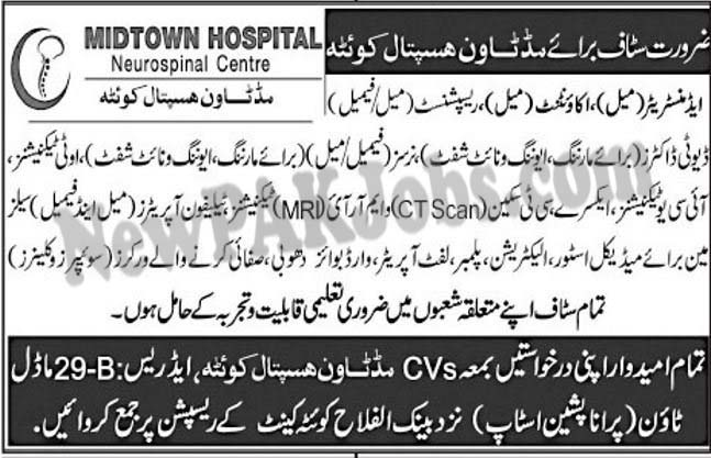 midtown-hospital-quetta-jobs-2018