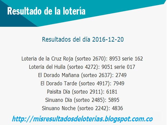 Resultados-De las-loterias-de-colombia-Diciembre-20-2016