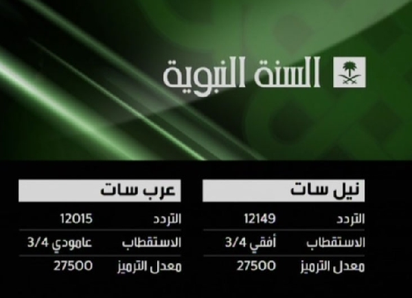 تردد قناة القران الكريم السعودية علي النايل سات ووالعرب سات الجديد