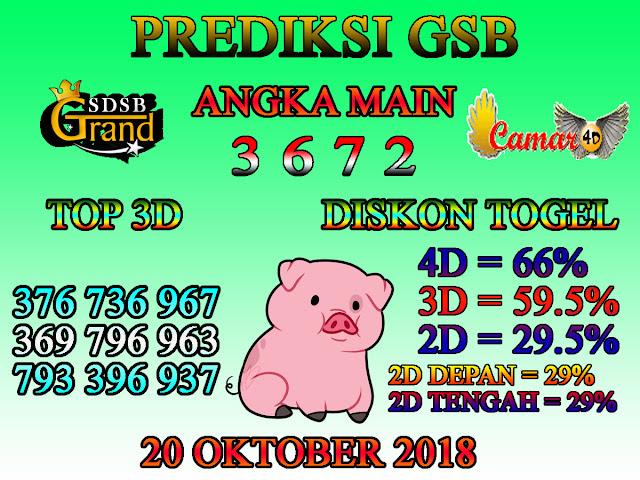 Prediksi Togel GSB 20 Oktober 2018
