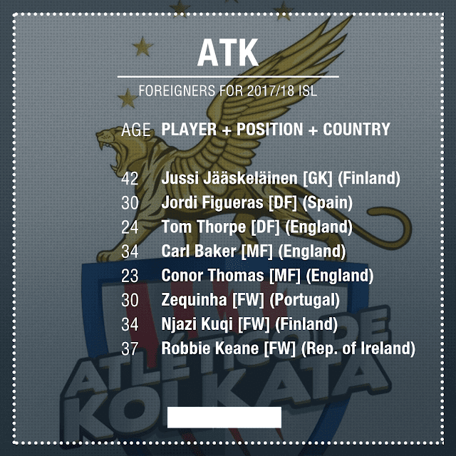 ATK Foreign Players