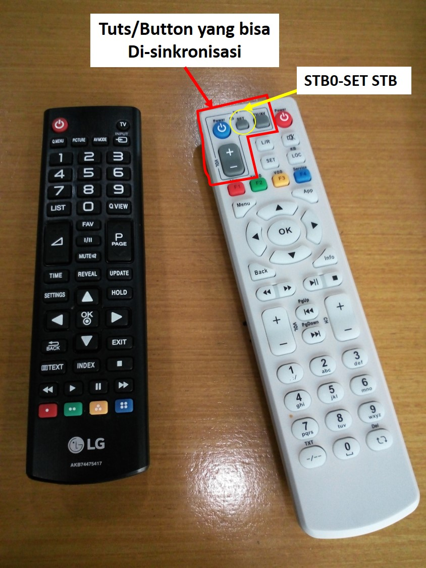 Samsung remote tv stb blinking