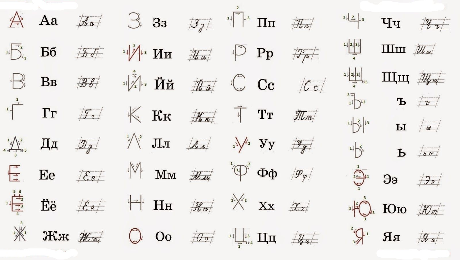 kiril alfabesi