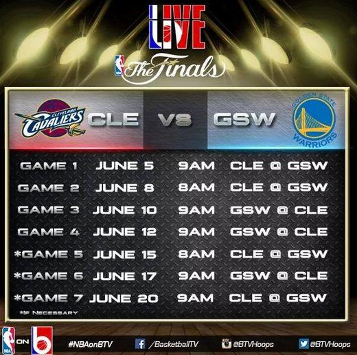 NBA Playoffs 2015 Airing / Telecast Schedule In