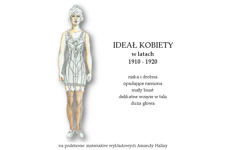 Agnieszka Sajdak-Nowicka ideał kobiety w latach 1910 - 1920 na podstawie materiałów wykładowych Amandy Hallay