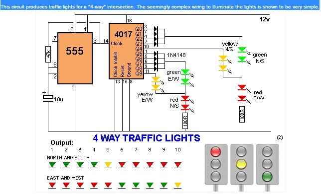 4 WAY TRAFFIC LIGHTS