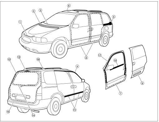 repair-manuals: Nissan Quest V41 1999 Repair Manual