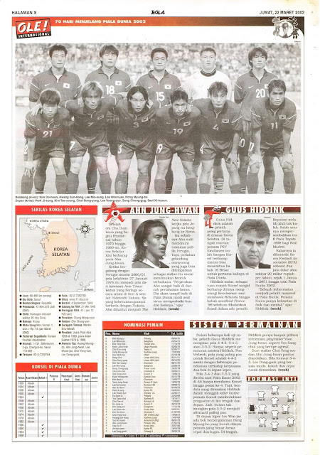 ROAD TO WORLD CUP 2002 SOUTH KOREA TEAM PROFILE
