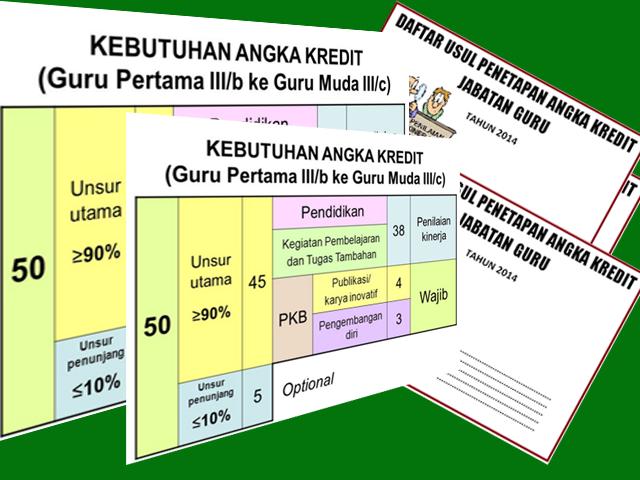 Contoh file Guru Tabel Penetapan Pedoman, Perhitungan dan Penilaian Angka Kredit untuk Guru Download