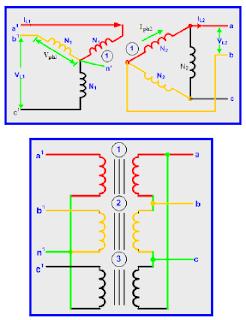 Transformator (trafo) 3 fasa hubung bintang segitiga