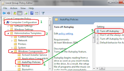 Disable Autoplay Function In Windows 7