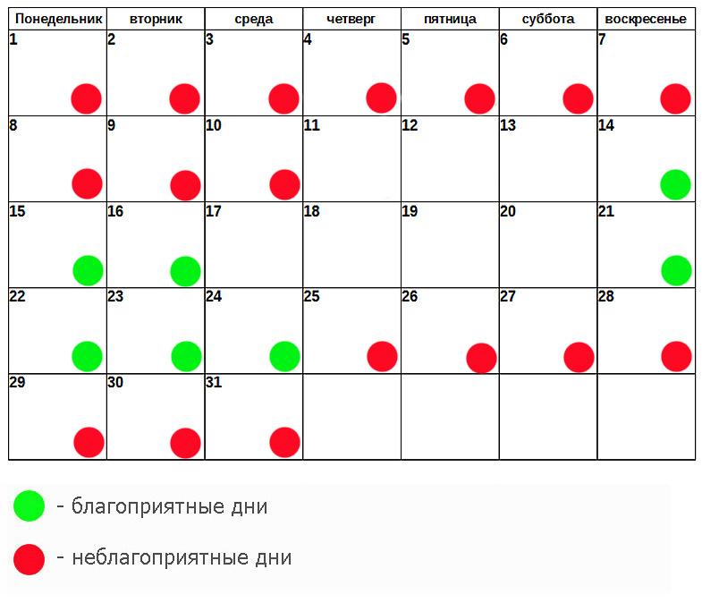 Лунный Календарь Похудения. Лунная диета