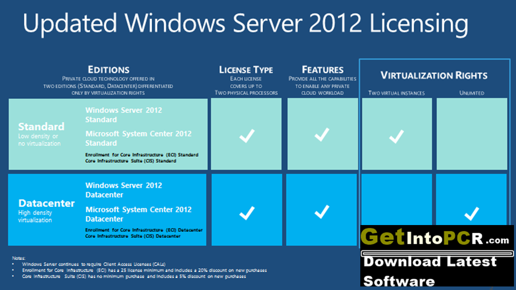 free antivirus windows server 2012