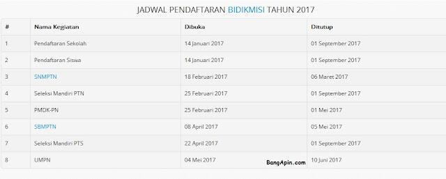 Jadwal Pendaftaran Beasiswa Bidik Misi Tahun 2017