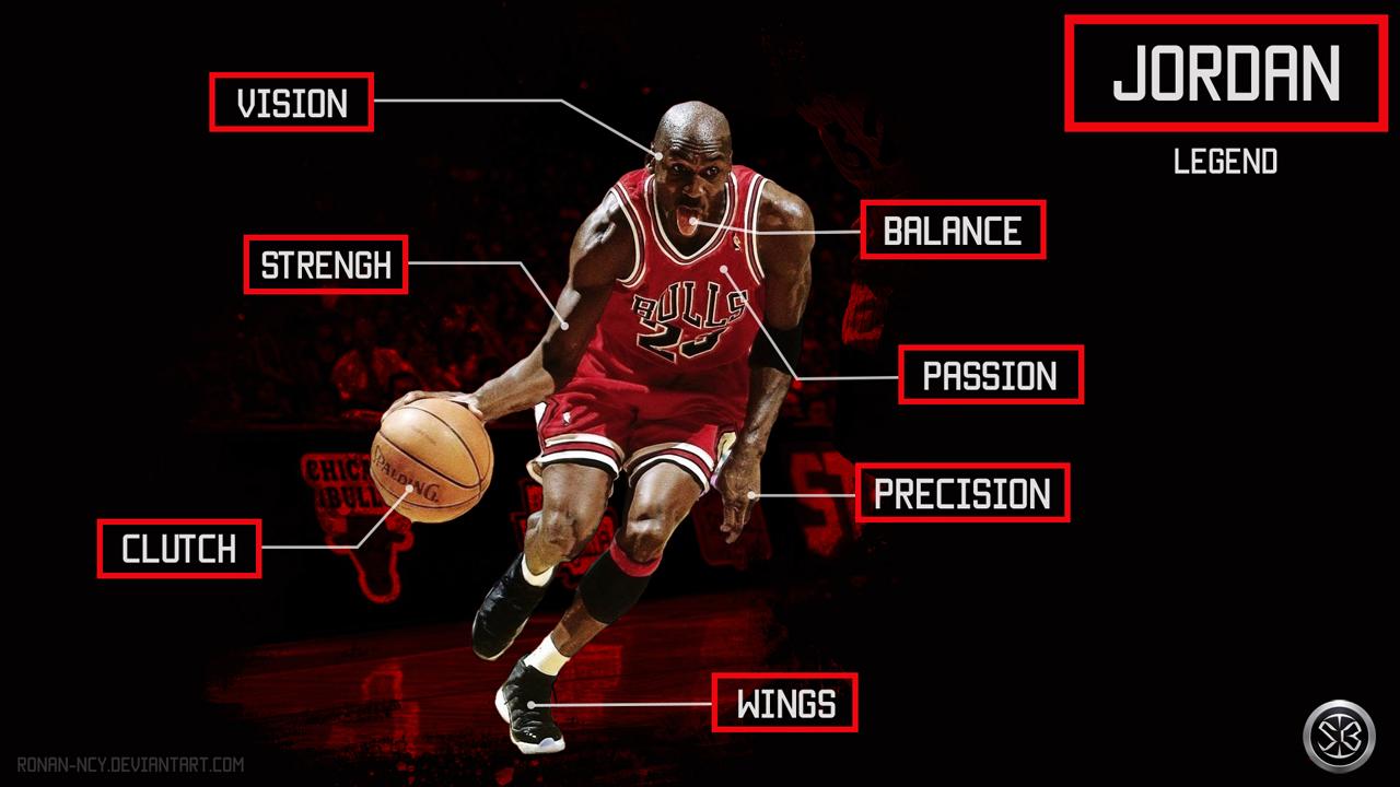 Michael Jordan Quote Hd Wallpapers Free Download: Wallpapers Michael Jordan Full HD (NBA)