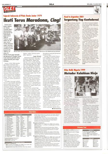 SEJARAH INDONESIA DI PIALA DUNIA JUNIOR 1979