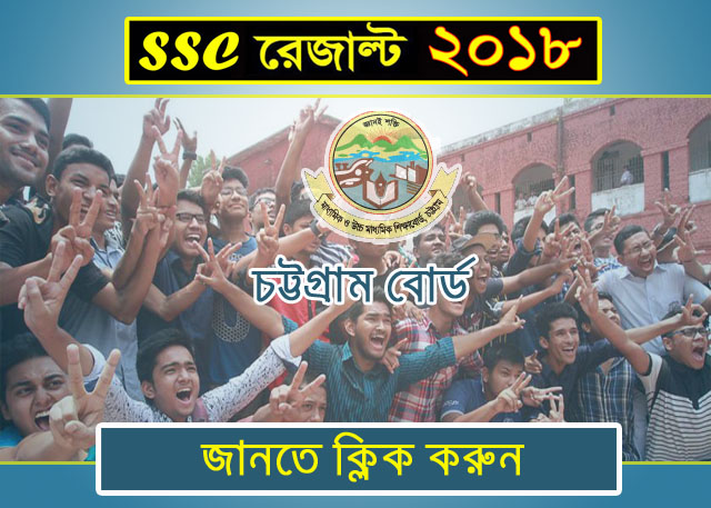 SSC Result 2018 Chittagong Education Board