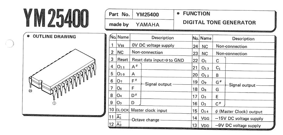 SS-30M: Tone Generation