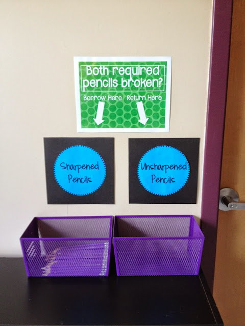 Organizing in Middle School