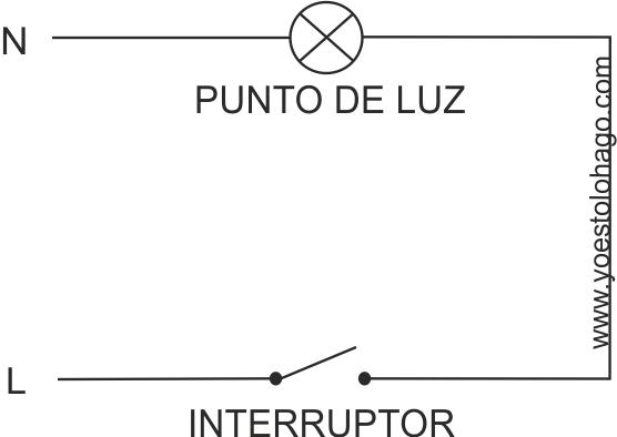 Esquema básico interruptor