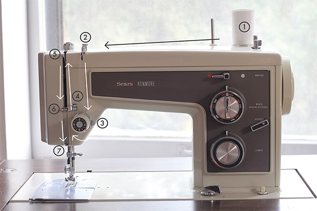 Step-by-step diagram on how to thread your sewing machine
