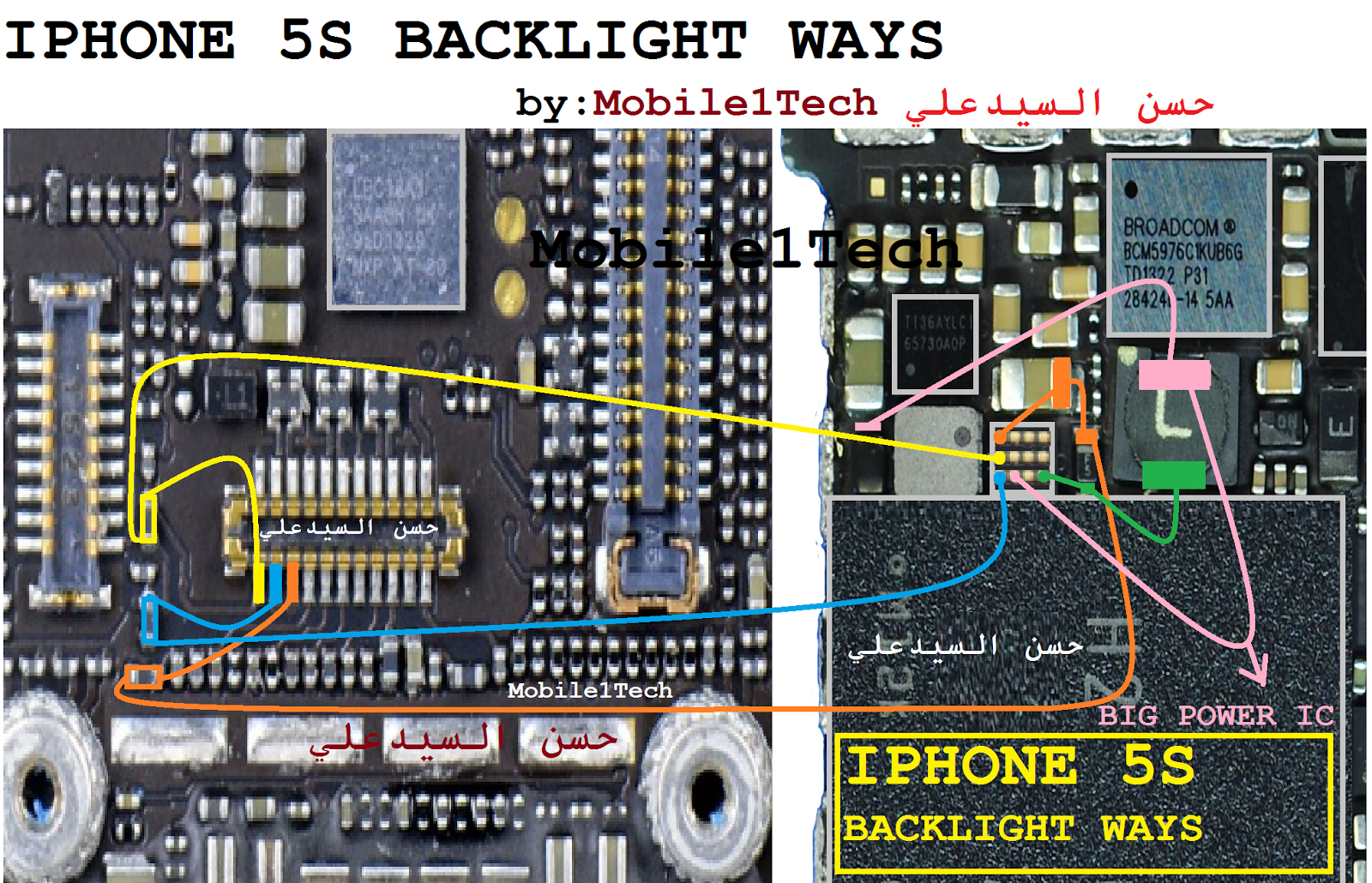 iphone 5s solutions