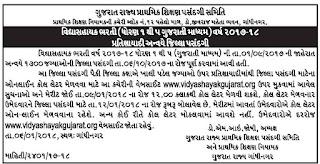 Vidhyasahayak Recruitment (Std. 1 to 5) Waiting list Notification Declared