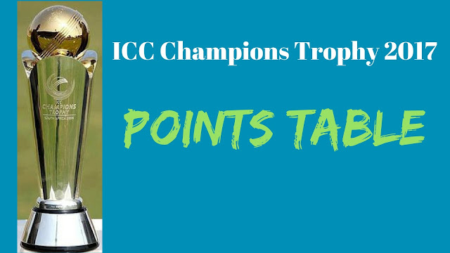 ICC Champions Trophy 2017 Points Table