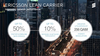 Операторы сотовой связи могут повысить пропускную способность своих сетей на базе оборудования Ericsson без модернизации