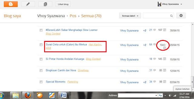 Screenshoot PV blogpost saya, tanda merah blogpost dan PV tertinggi